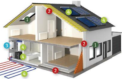 obuhvat-energetske-obnove